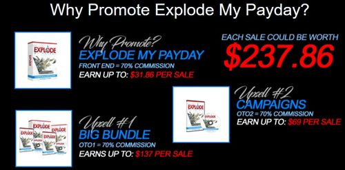 explode my payday upsells