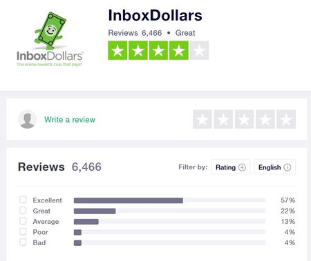 inbox dollars reviews