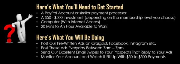 instant cash solution steps