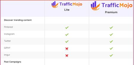 traffic mojo pricing 1
