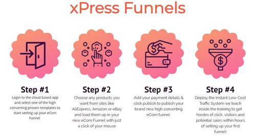 xpress funnels simple steps