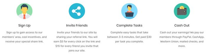 viralwork how to earn