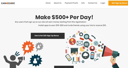 cash4clickz home page